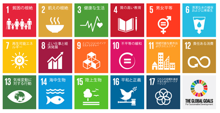 「SDGs(持続可能な開発目標)」が掲げる17の解決課題(引用元:http://www.globalgoals.org/ja/)